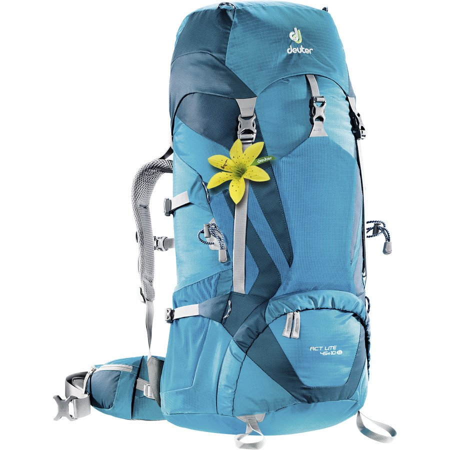 Gear I'm Loving Lately: The Best Backpacks -Just a ...